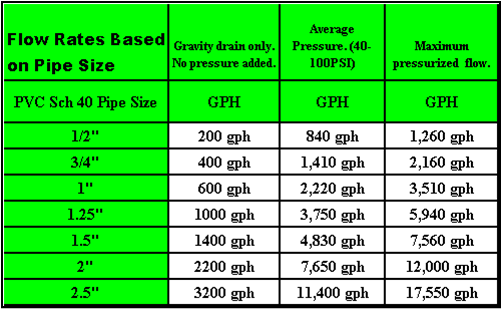 GPHpipe.png